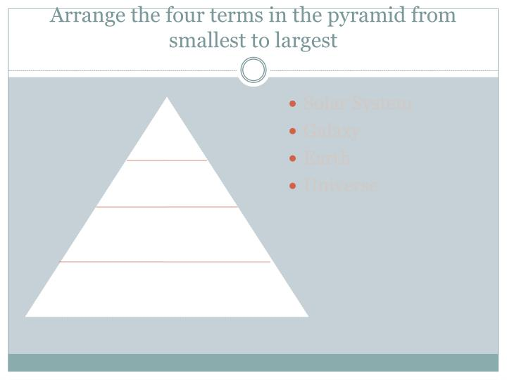 Arrange the four terms in the pyramid from smallest to largest