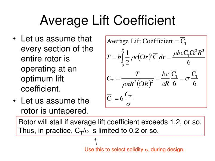 Average Lift Coefficient