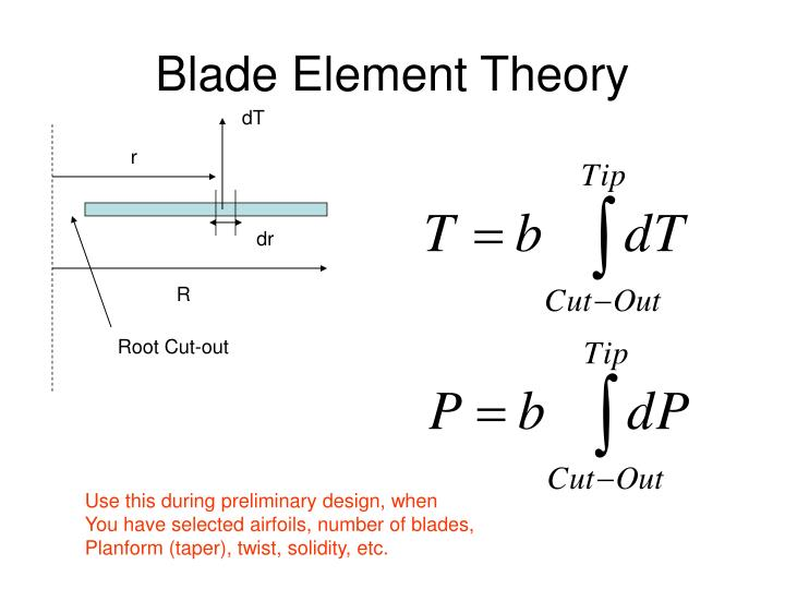 Blade Element Theory