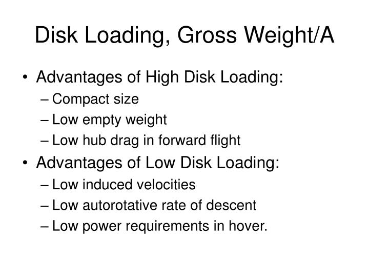 Disk Loading, Gross Weight/A