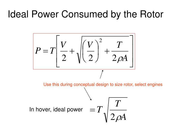 Ideal Power Consumed by the Rotor