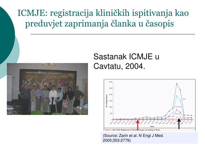 ICMJE: registracija kliničkih ispitivanja kao preduvjet zaprimanja članka u časopis