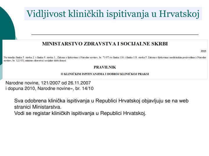 Vidljivost kliničkih ispitivanja u Hrvatskoj