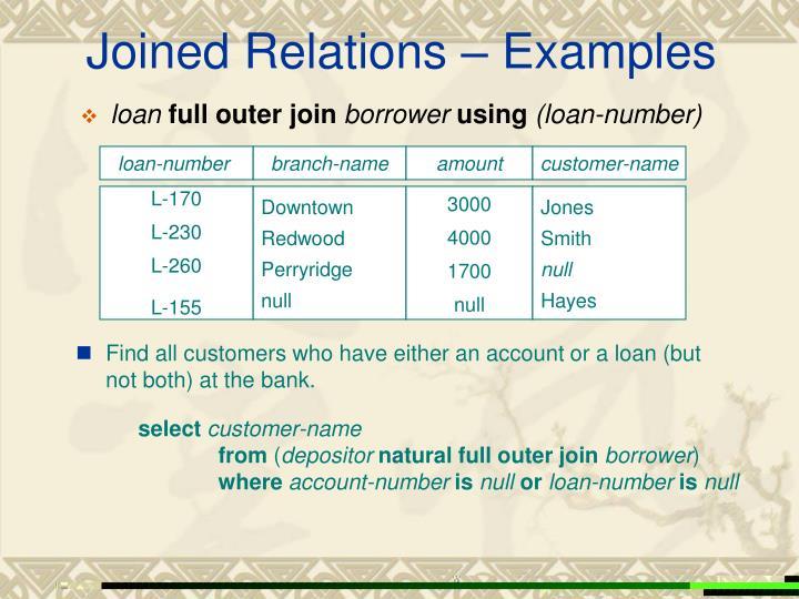 loan-number