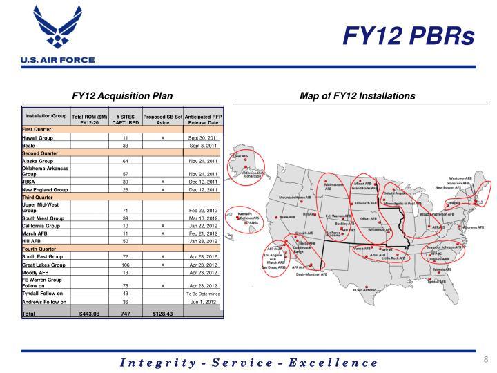 FY12 PBRs