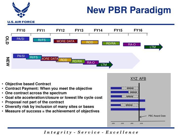 New PBR Paradigm