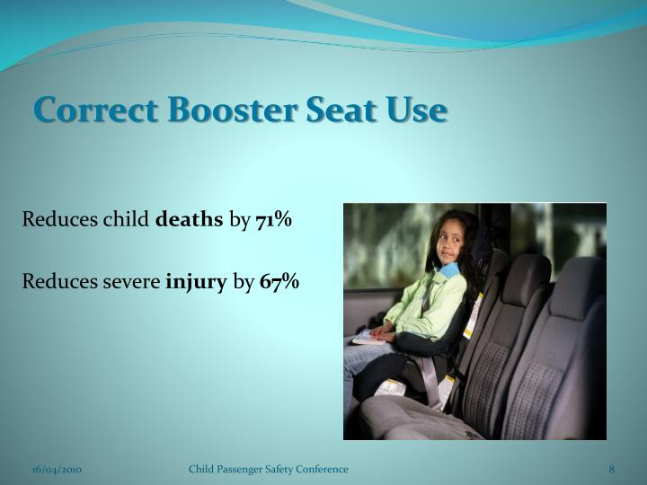 Correct Booster Seat Use