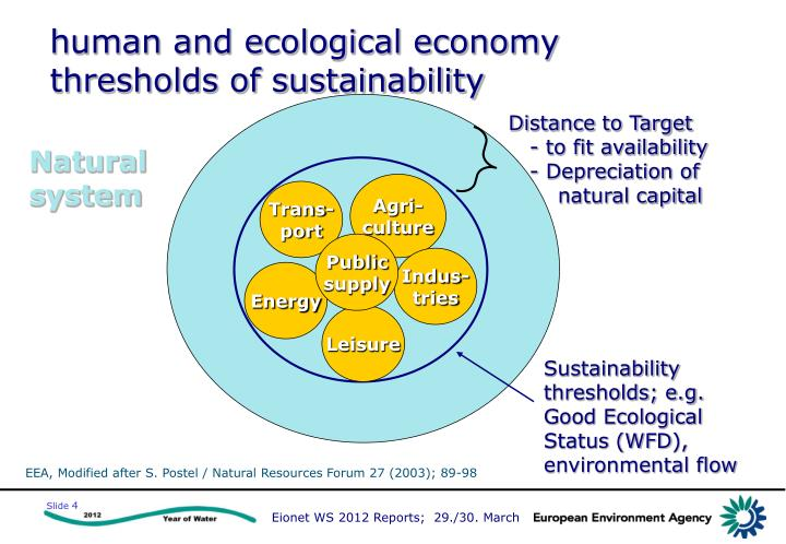 human and ecological economy