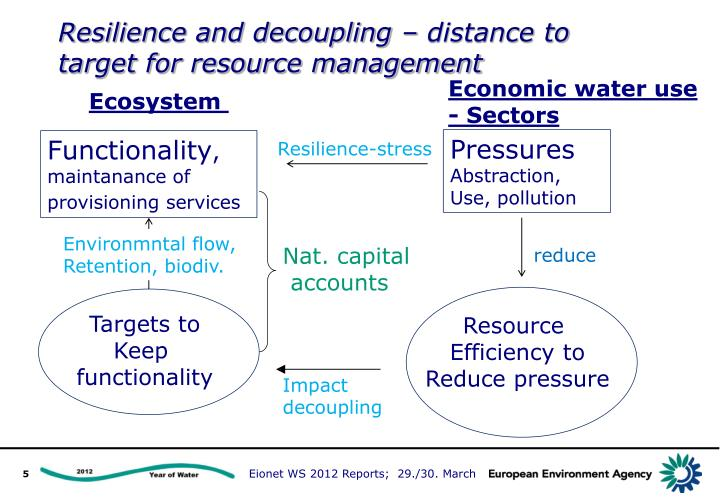 Resilience and decoupling – distance to target for resource management