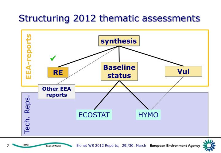 Structuring 2012 thematic assessments