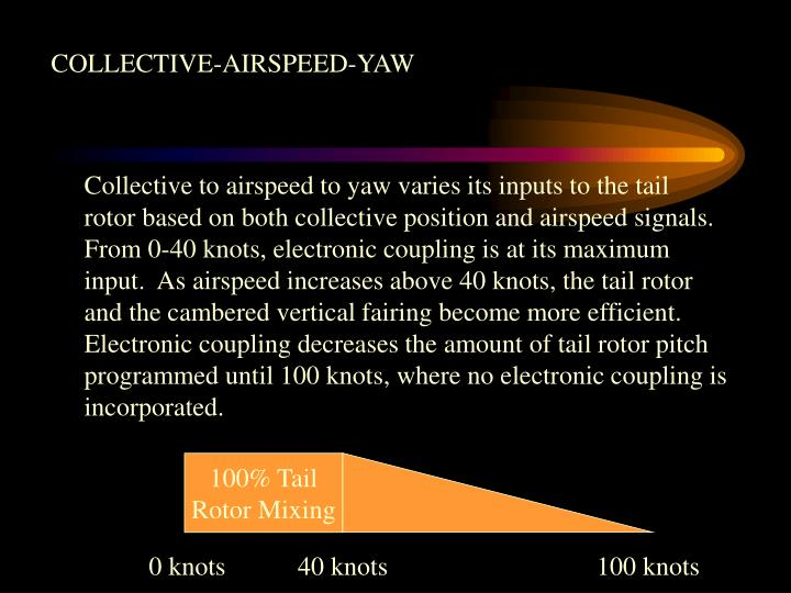 COLLECTIVE-AIRSPEED-YAW