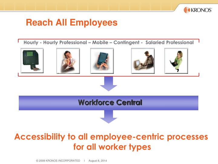 Reach All Employees