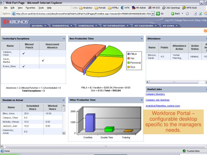 Workforce Portal – configurable desktop specific to the managers needs.
