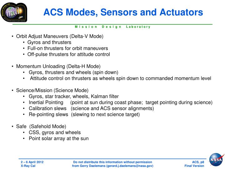 ACS Modes, Sensors and Actuators