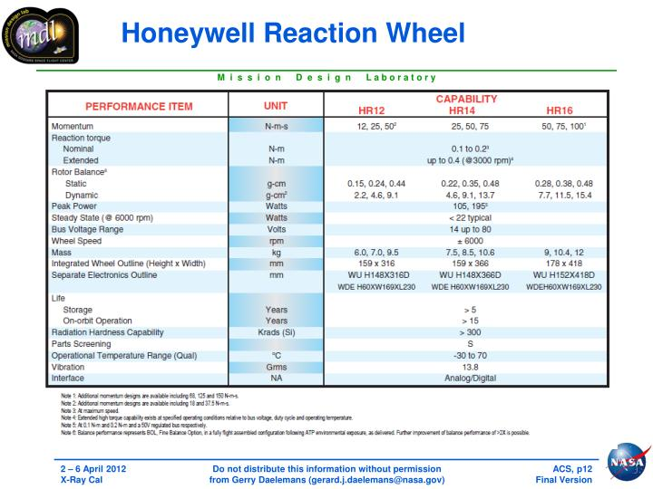 Honeywell Reaction Wheel