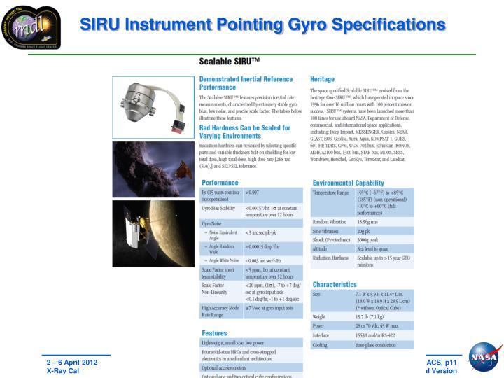SIRU Instrument Pointing