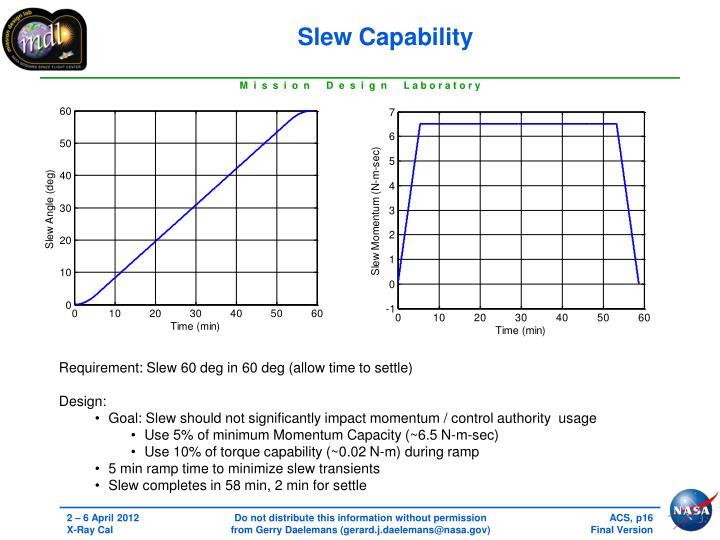 Slew Capability
