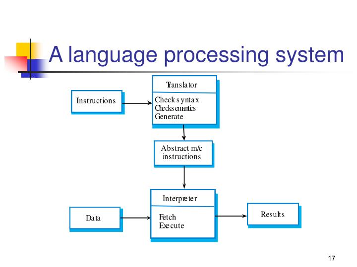 A language processing system