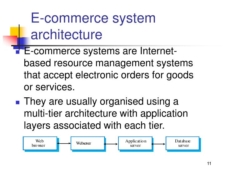 E-commerce system architecture