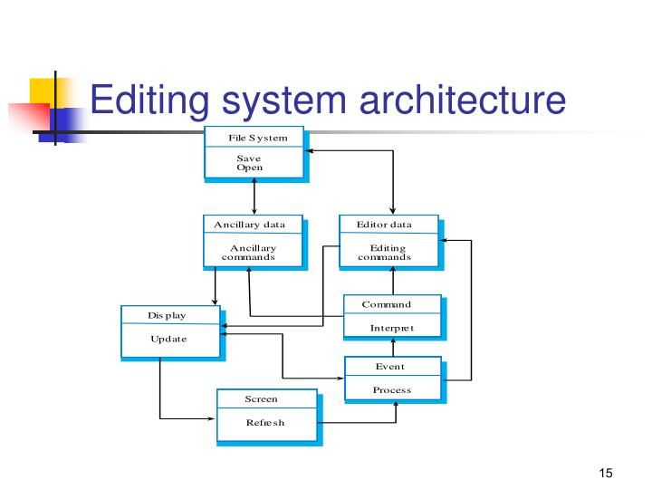 Editing system architecture