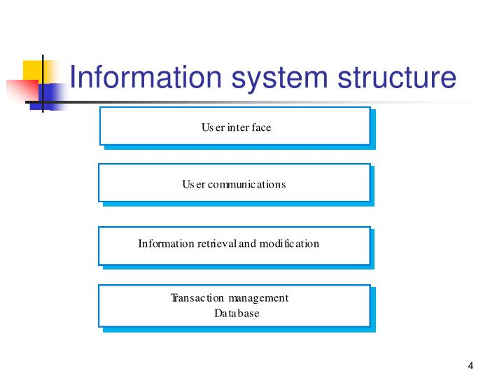 Information system structure