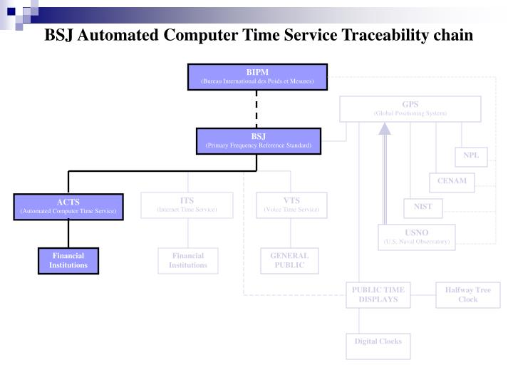 BSJ Automated Computer Time Service Traceability chain