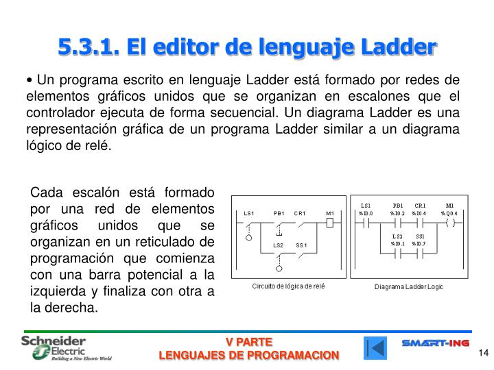 5.3.1. El editor de lenguaje Ladder