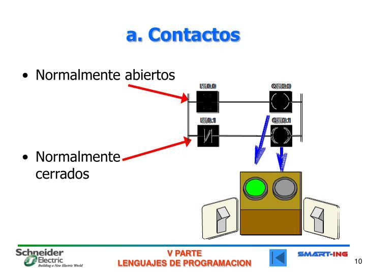 a. Contactos
