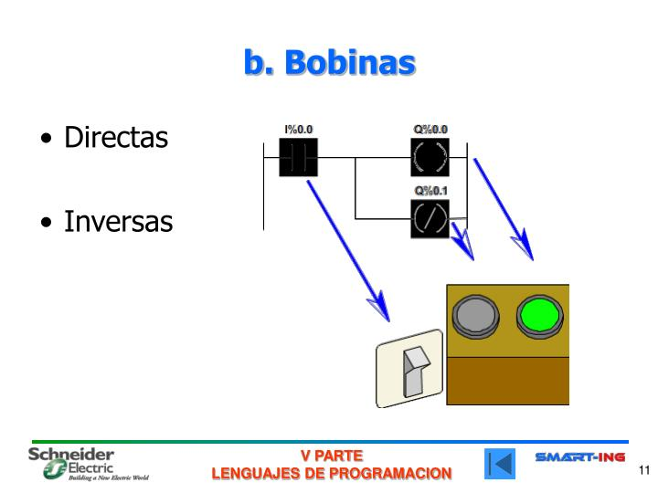 b. Bobinas