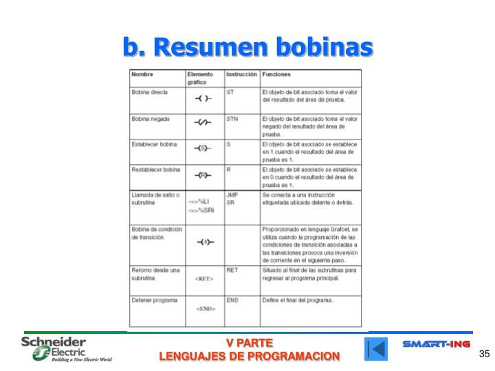 b. Resumen bobinas
