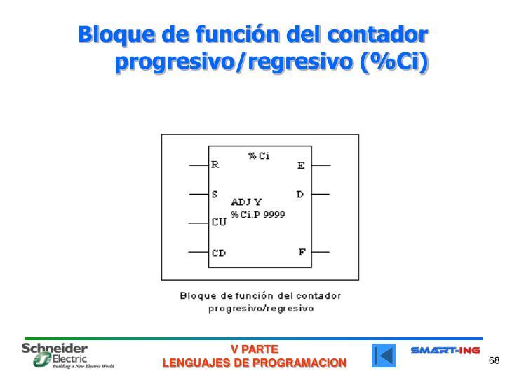 Bloque de función del contador progresivo/regresivo (%Ci)