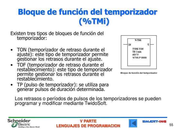 Bloque de función del temporizador (%TMi)