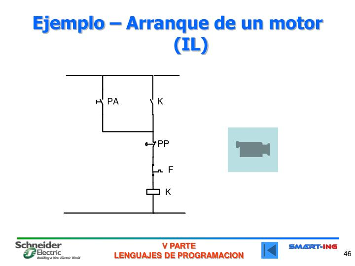 Ejemplo – Arranque de un motor (IL)