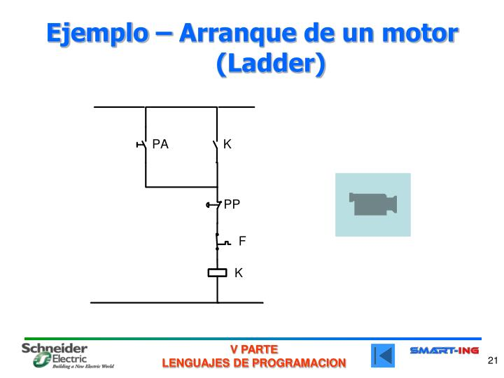 Ejemplo – Arranque de un motor (Ladder)