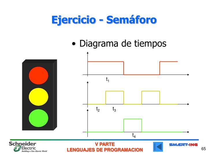 Ejercicio - Semáforo