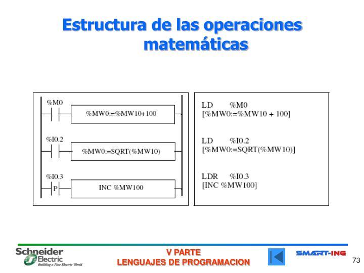 Estructura de las operaciones matemáticas