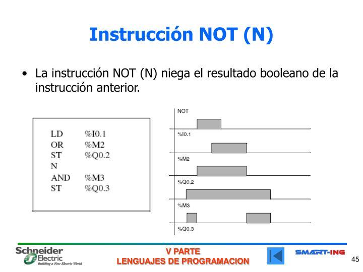 Instrucción NOT (N)
