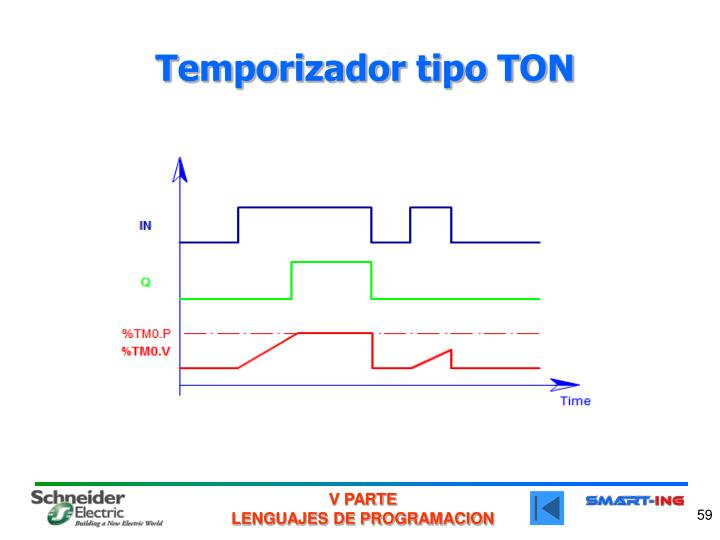 Temporizador tipo TON