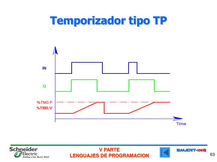 Temporizador tipo TP