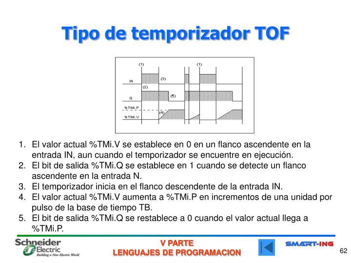 Tipo de temporizador TOF