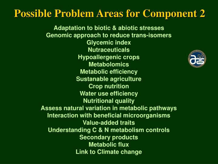 Possible Problem Areas for Component 2