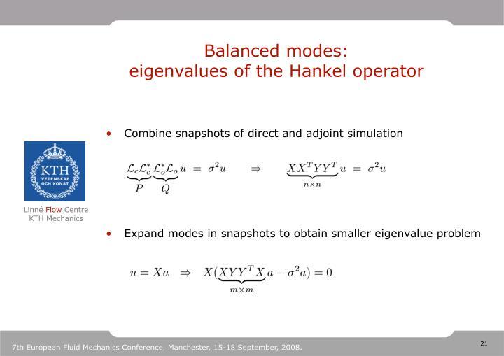 Balanced modes:
