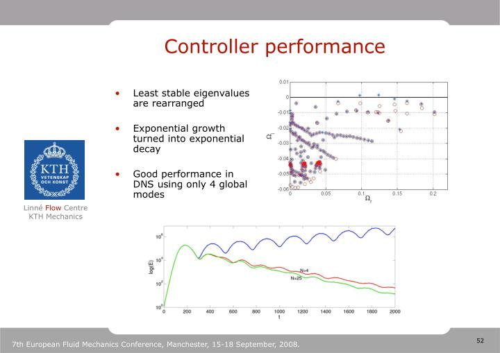 Controller performance
