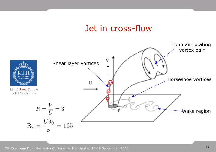 Jet in cross-flow