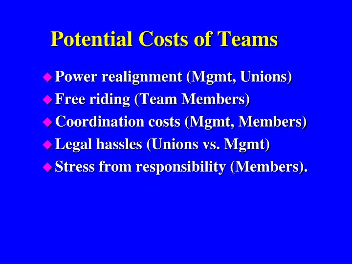 Potential Costs of Teams