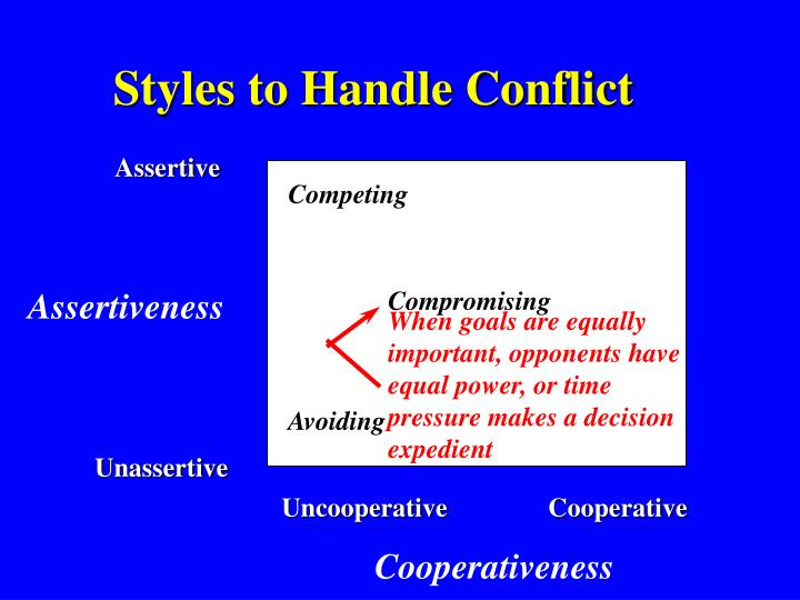 Styles to Handle Conflict