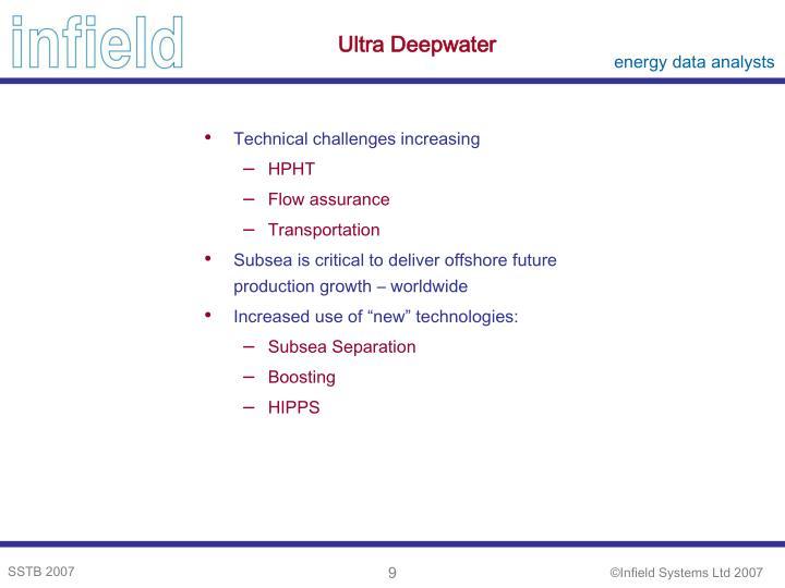 Ultra Deepwater