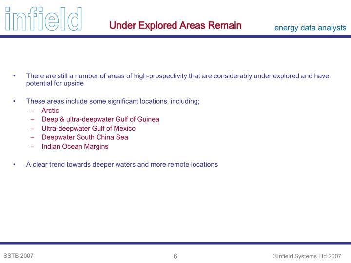 Under Explored Areas Remain
