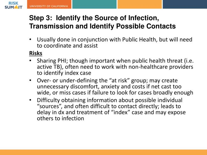 Step 3:  Identify the Source of Infection, Transmission and Identify Possible Contacts