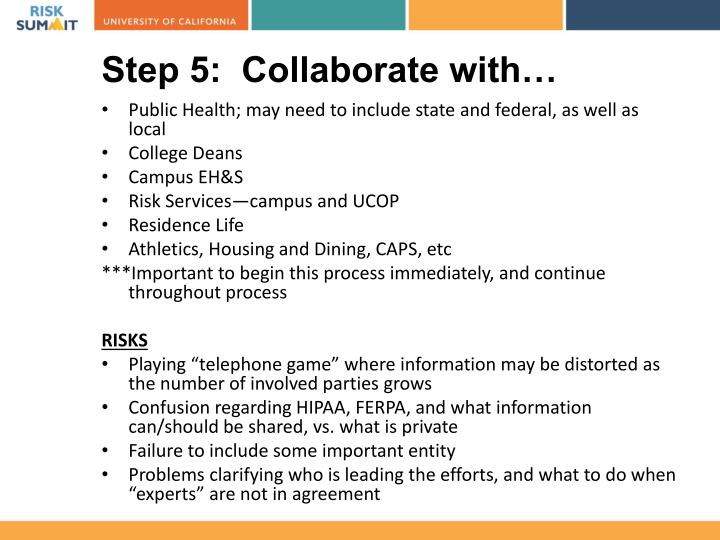 Step 5:  Collaborate with…